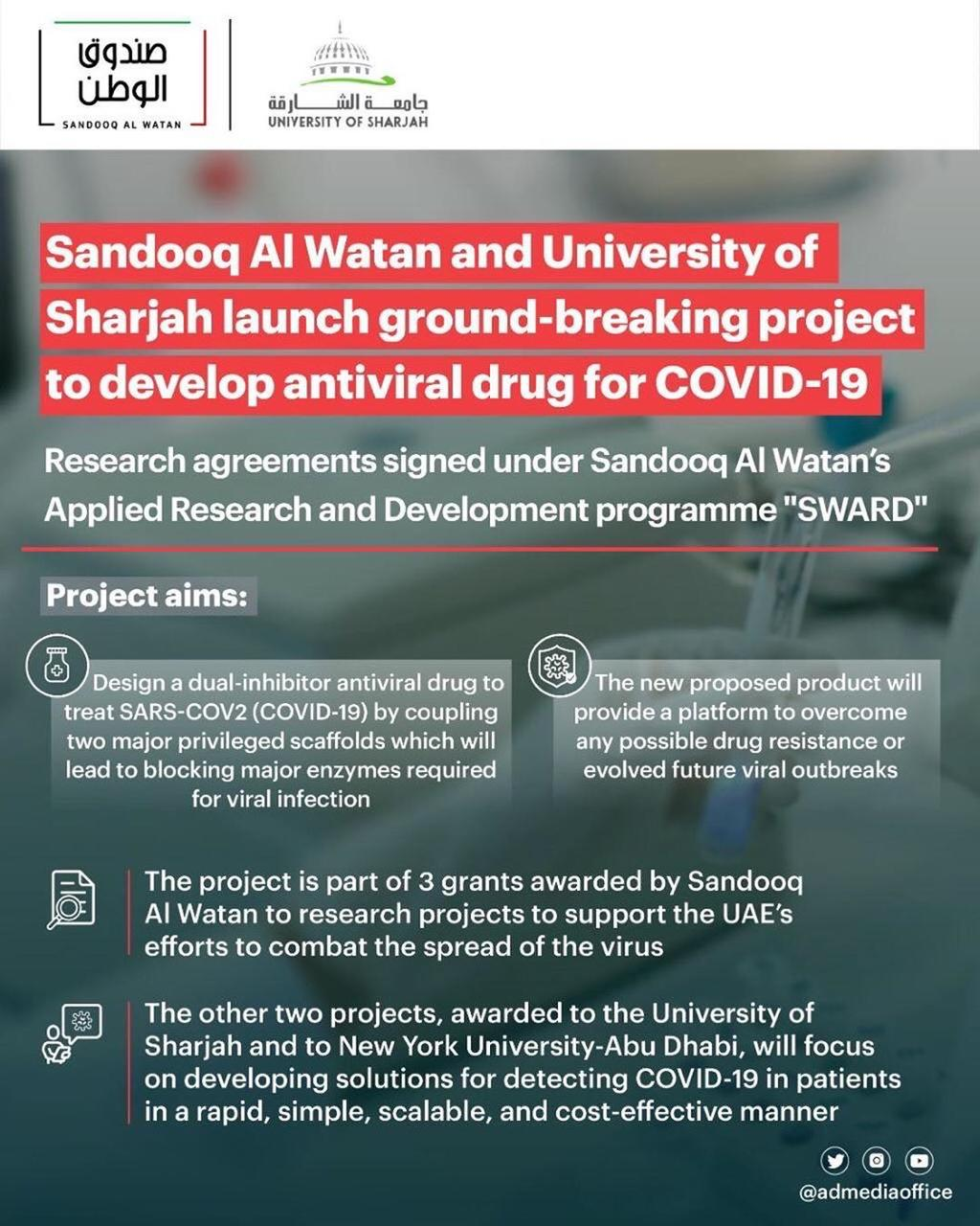 university-of-sharjah-sandooq-al-watan-launch-project-to-develop-antiviral-drug-for-covid19